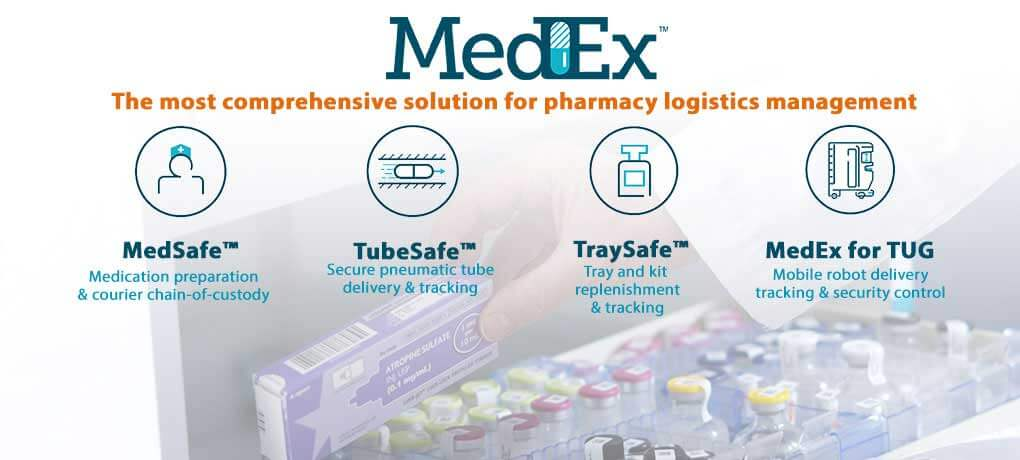 MedEx Product Suite